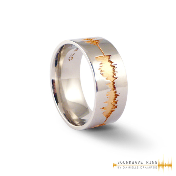 Gallery Soundwave Ring